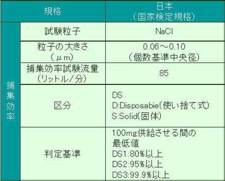 Pfe_mask_jpn_