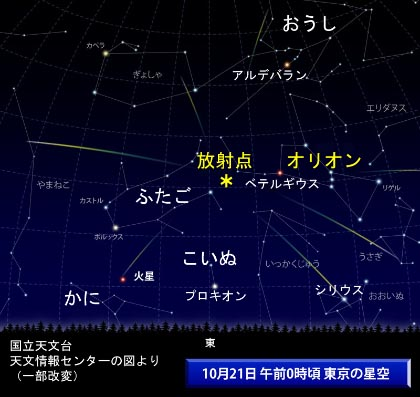 Fig_orionid_meteor_shower